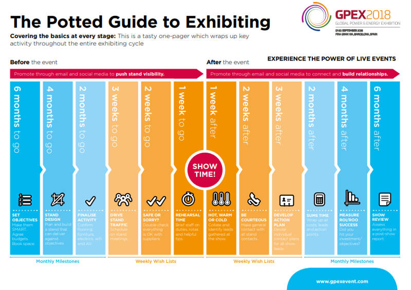 www.gpexevent.com/exhibitor-help-guides